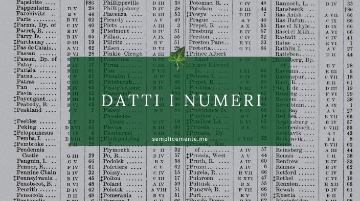 Datti i numeri